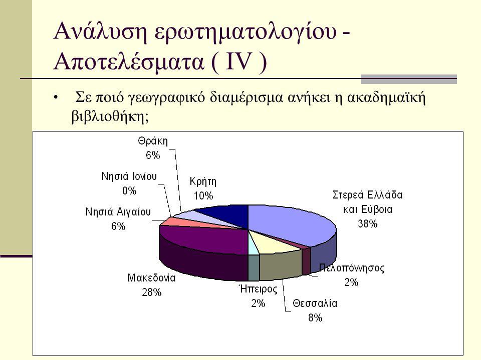 Ανάλυση ερωτηματολογίου - Αποτελέσματα ( ΙV )