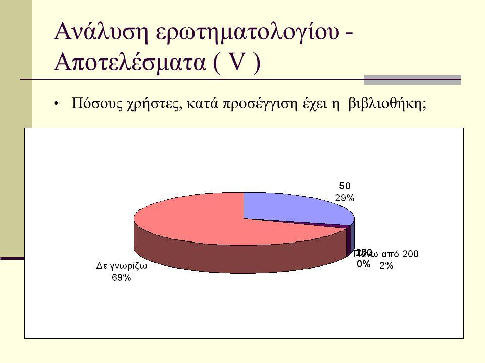 Ανάλυση ερωτηματολογίου - Αποτελέσματα ( V )