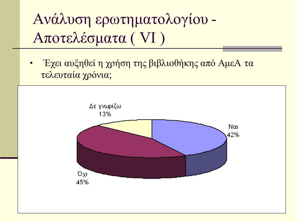 Ανάλυση ερωτηματολογίου - Αποτελέσματα ( VI )