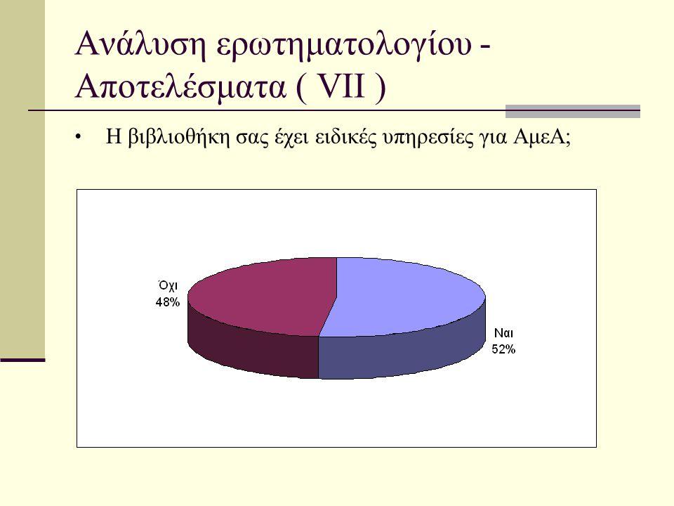Ανάλυση ερωτηματολογίου - Αποτελέσματα ( VII )