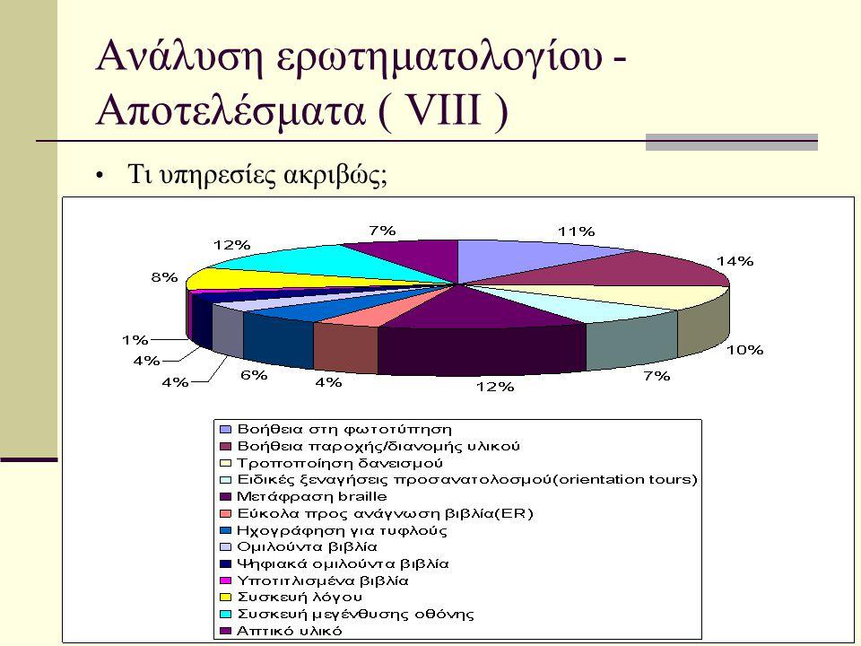 Ανάλυση ερωτηματολογίου - Αποτελέσματα ( VIIΙ )