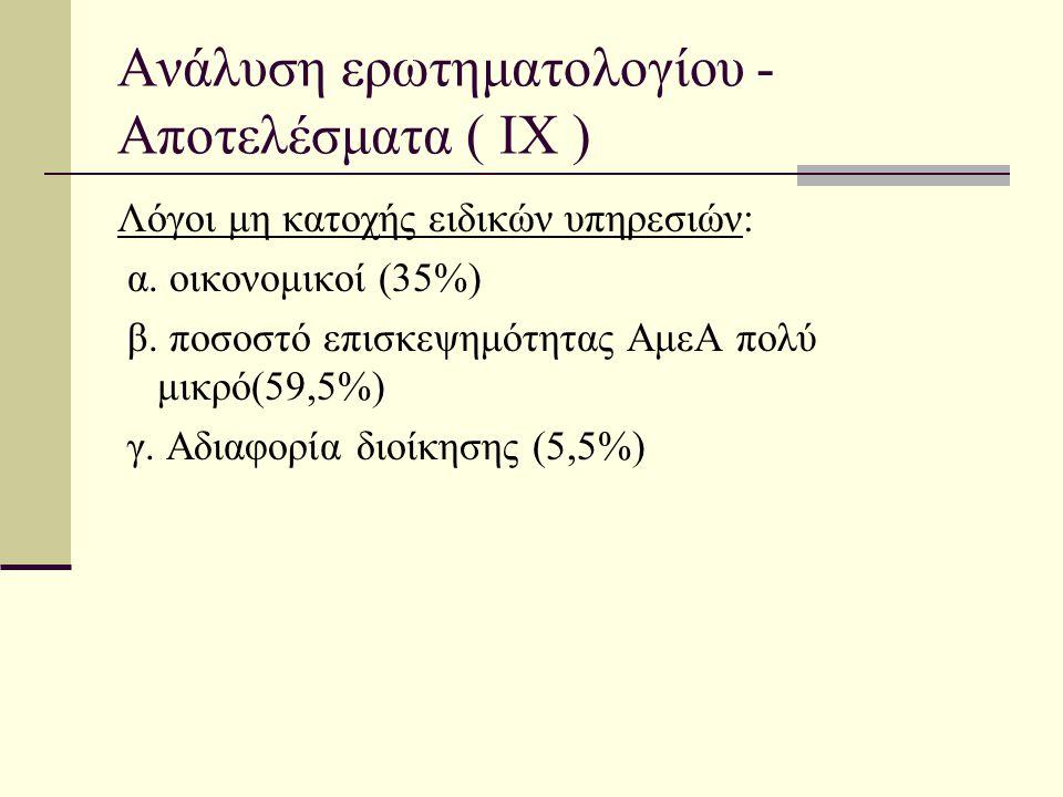 Ανάλυση ερωτηματολογίου - Αποτελέσματα ( ΙΧ )