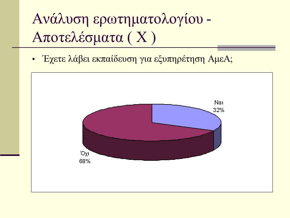 Ανάλυση ερωτηματολογίου - Αποτελέσματα ( Χ )