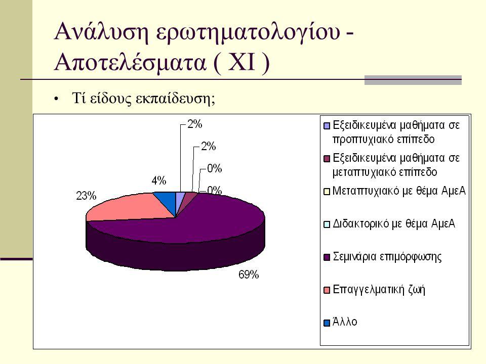 Ανάλυση ερωτηματολογίου - Αποτελέσματα ( ΧI )