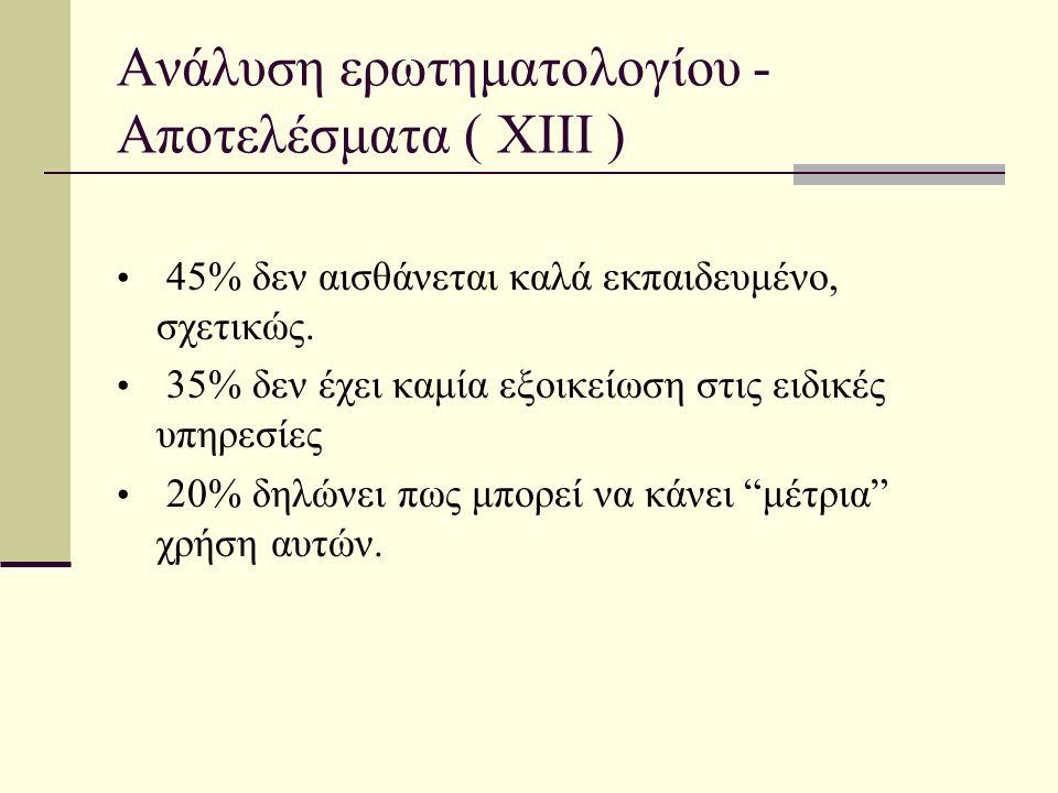 Ανάλυση ερωτηματολογίου - Αποτελέσματα ( XIII )