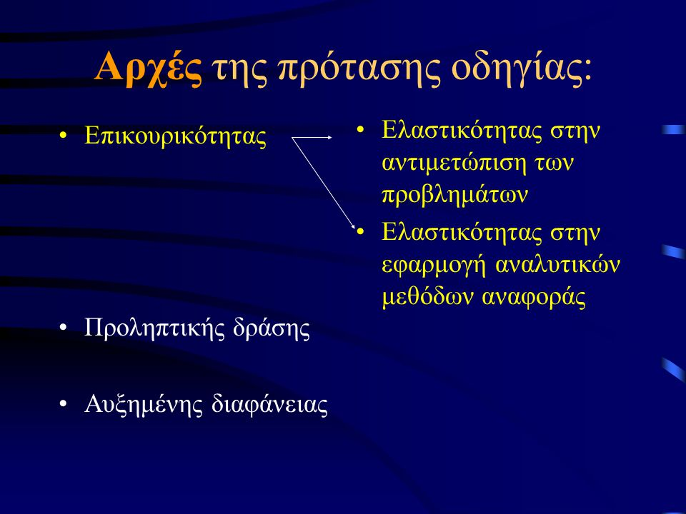Αρχές της πρότασης οδηγίας: