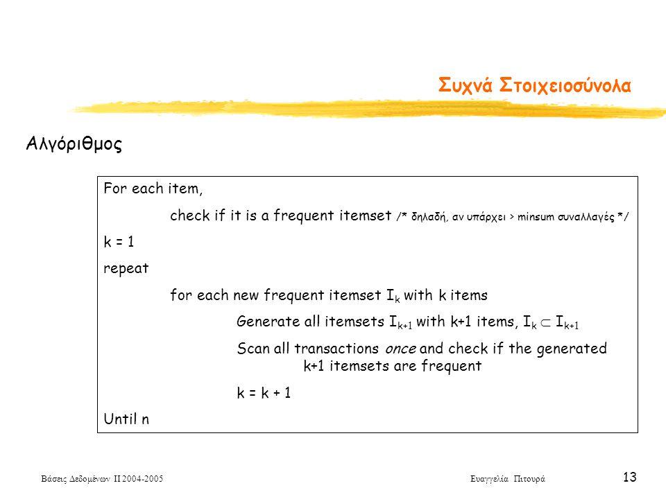 Συχνά Στοιχειοσύνολα Αλγόριθμος For each item,