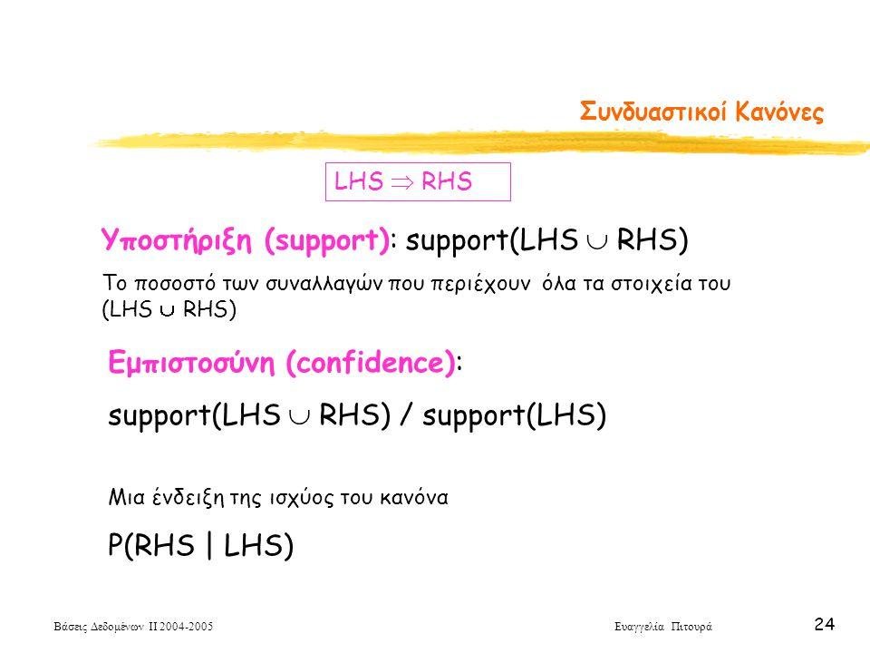 Υποστήριξη (support): support(LHS  RHS)