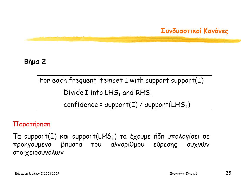 Συνδυαστικοί Κανόνες Βήμα 2. For each frequent itemset I with support support(I) Divide I into LHSI and RHSI.