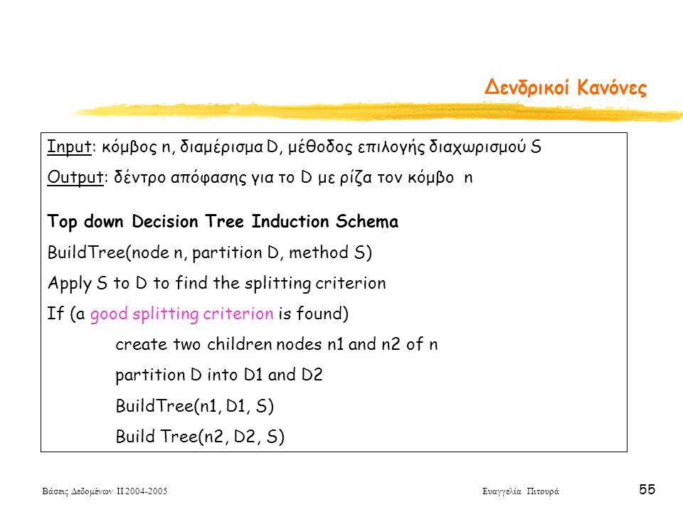 Δενδρικοί Κανόνες Input: κόμβος n, διαμέρισμα D, μέθοδος επιλογής διαχωρισμού S. Output: δέντρο απόφασης για το D με ρίζα τον κόμβο n.