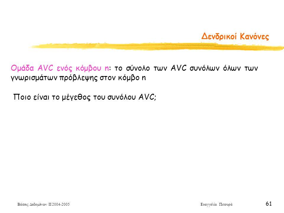 Δενδρικοί Κανόνες Ομάδα AVC ενός κόμβου n: το σύνολο των AVC συνόλων όλων των γνωρισμάτων πρόβλεψης στον κόμβο n.
