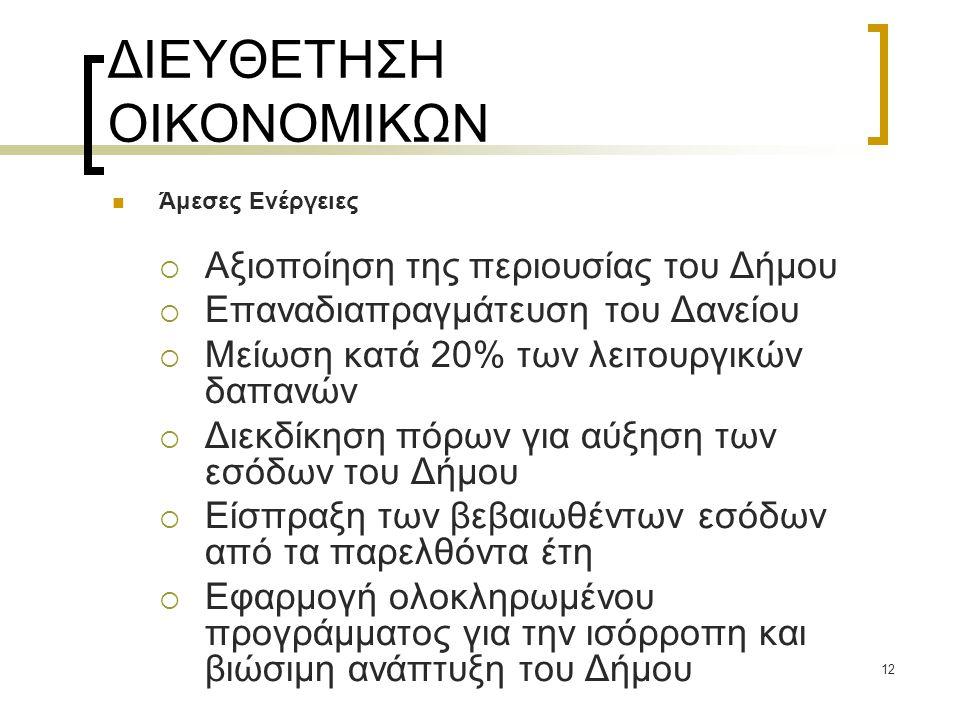 ΔΙΕΥΘΕΤΗΣΗ ΟΙΚΟΝΟΜΙΚΩΝ