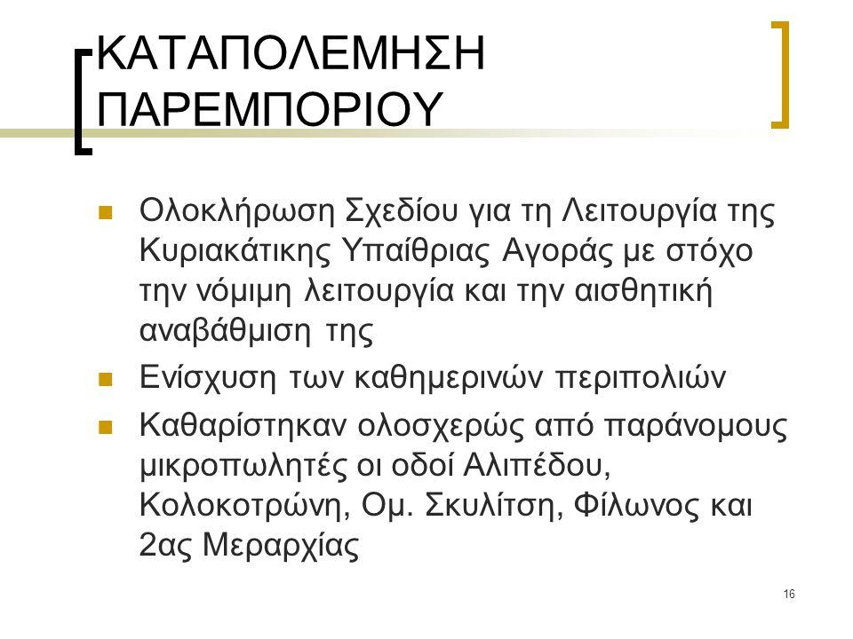 ΚΑΤΑΠΟΛΕΜΗΣΗ ΠΑΡΕΜΠΟΡΙΟΥ