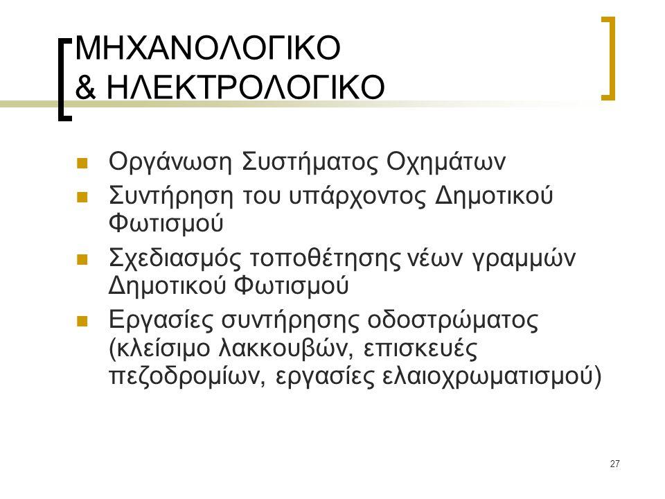 ΜΗΧΑΝΟΛΟΓΙΚΟ & ΗΛΕΚΤΡΟΛΟΓΙΚΟ