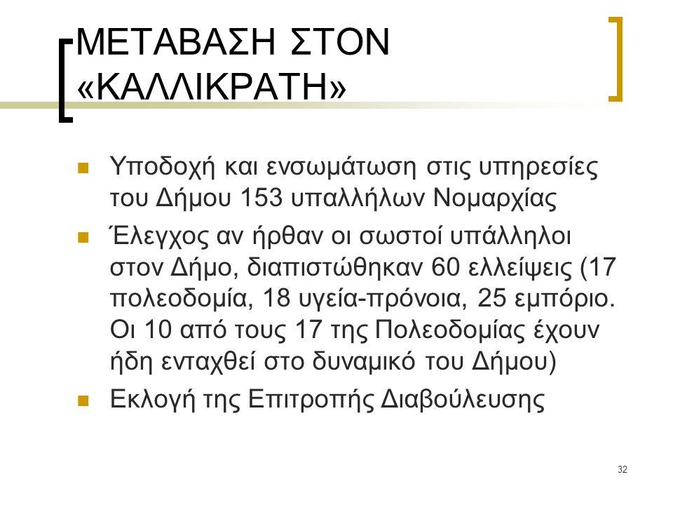 ΜΕΤΑΒΑΣΗ ΣΤΟΝ «ΚΑΛΛΙΚΡΑΤΗ»