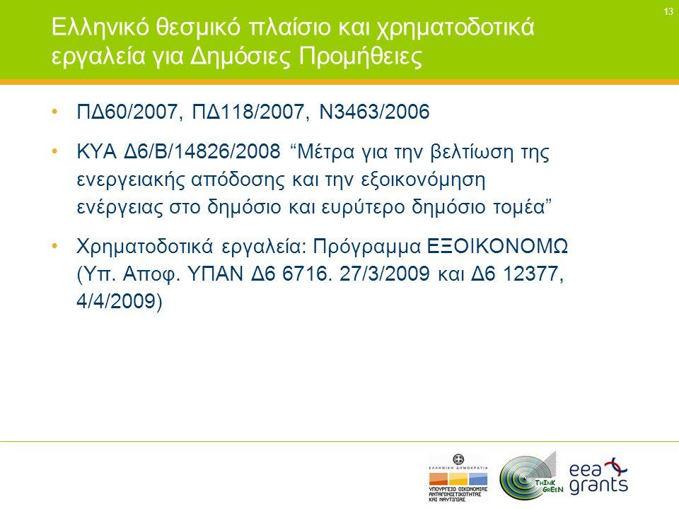 Ελληνικό θεσμικό πλαίσιο και χρηματοδοτικά εργαλεία για Δημόσιες Προμήθειες