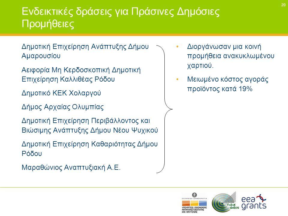 Ενδεικτικές δράσεις για Πράσινες Δημόσιες Προμήθειες