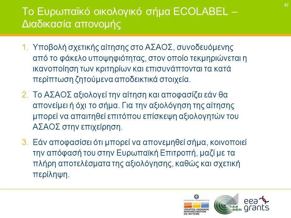 Το Ευρωπαϊκό οικολογικό σήμα ECOLABEL – Διαδικασία απονομής