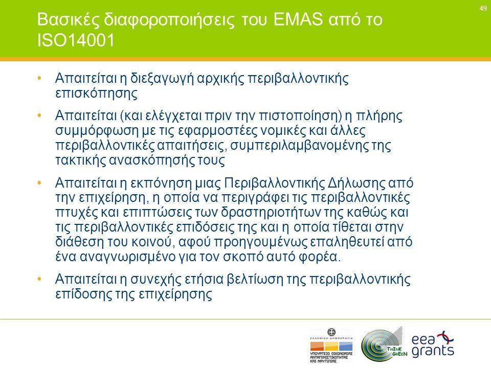 Βασικές διαφοροποιήσεις του EMAS από το ISO14001