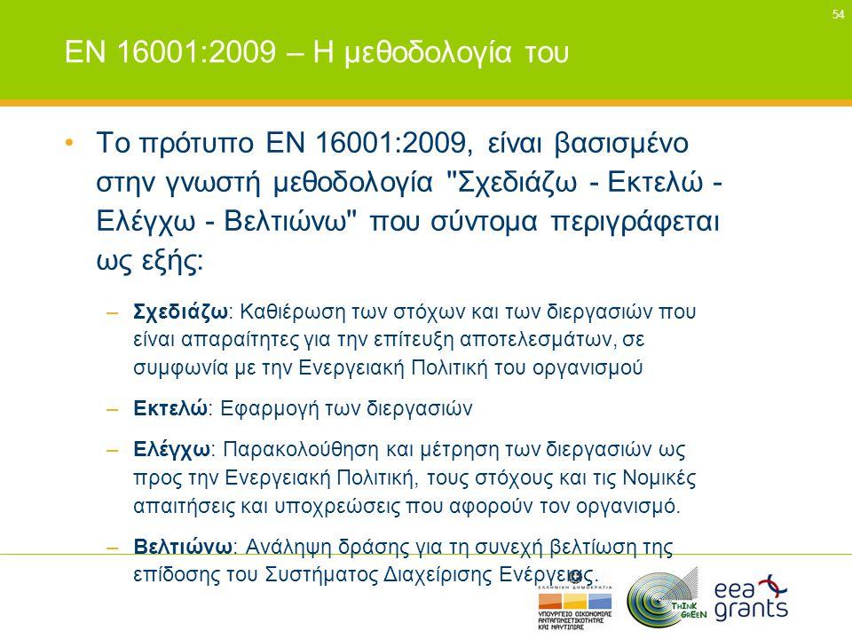 EN 16001:2009 – Η μεθοδολογία του
