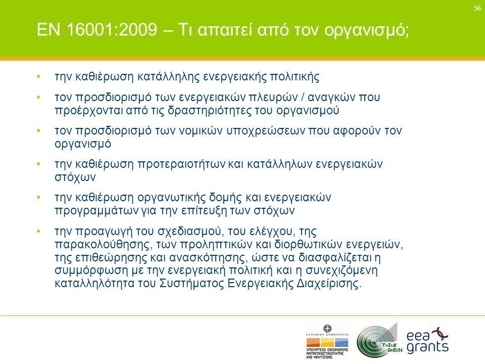 EN 16001:2009 – Τι απαιτεί από τον οργανισμό;