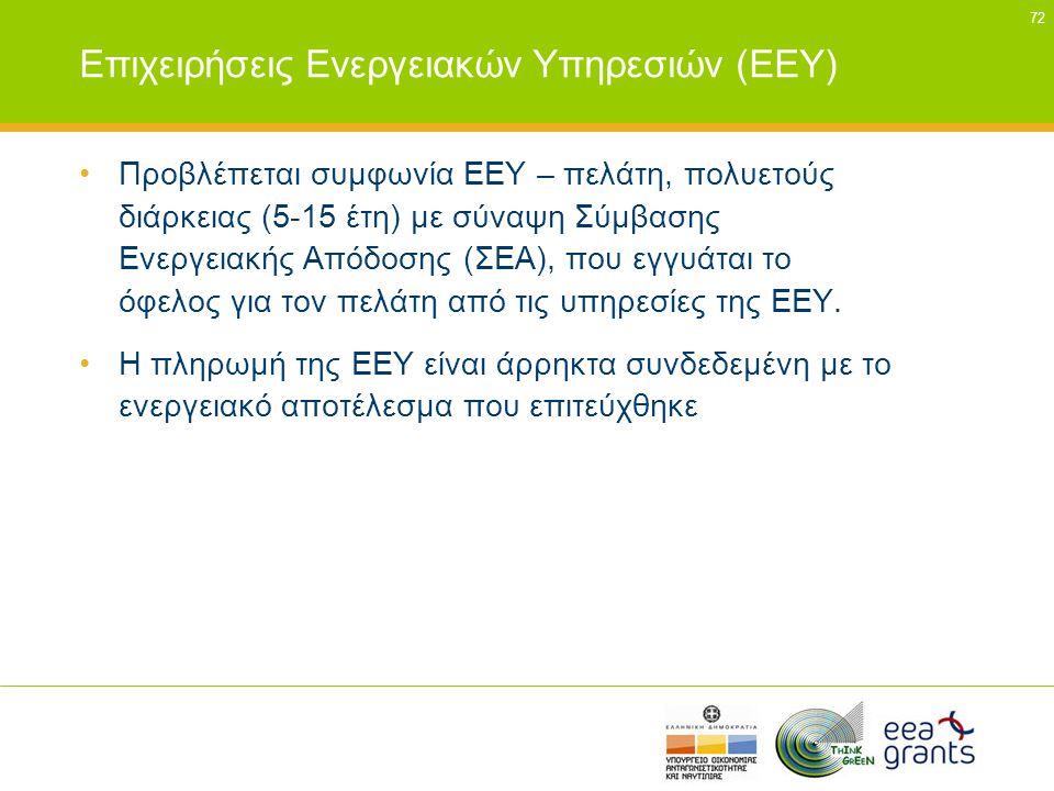 Επιχειρήσεις Ενεργειακών Υπηρεσιών (ΕΕΥ)