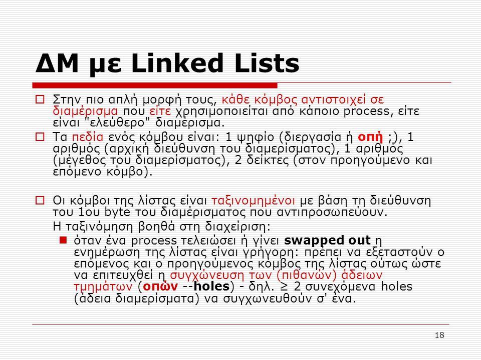 ΔΜ με Linked Lists