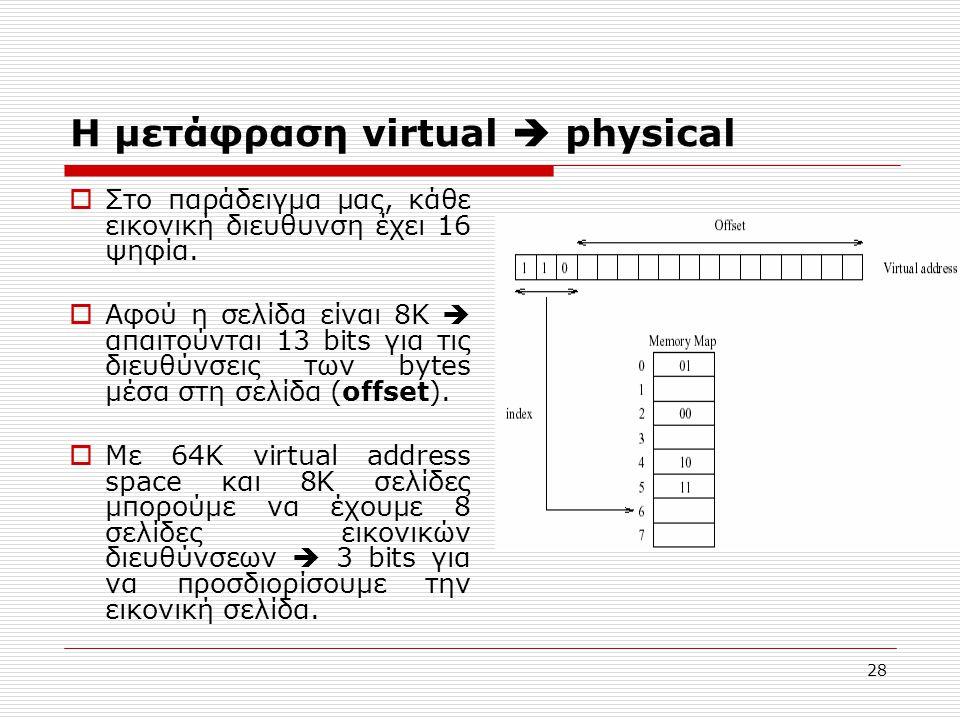 Η μετάφραση virtual  physical