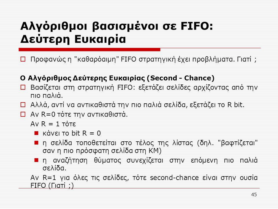 Αλγόριθμοι βασισμένοι σε FIFO: Δεύτερη Ευκαιρία