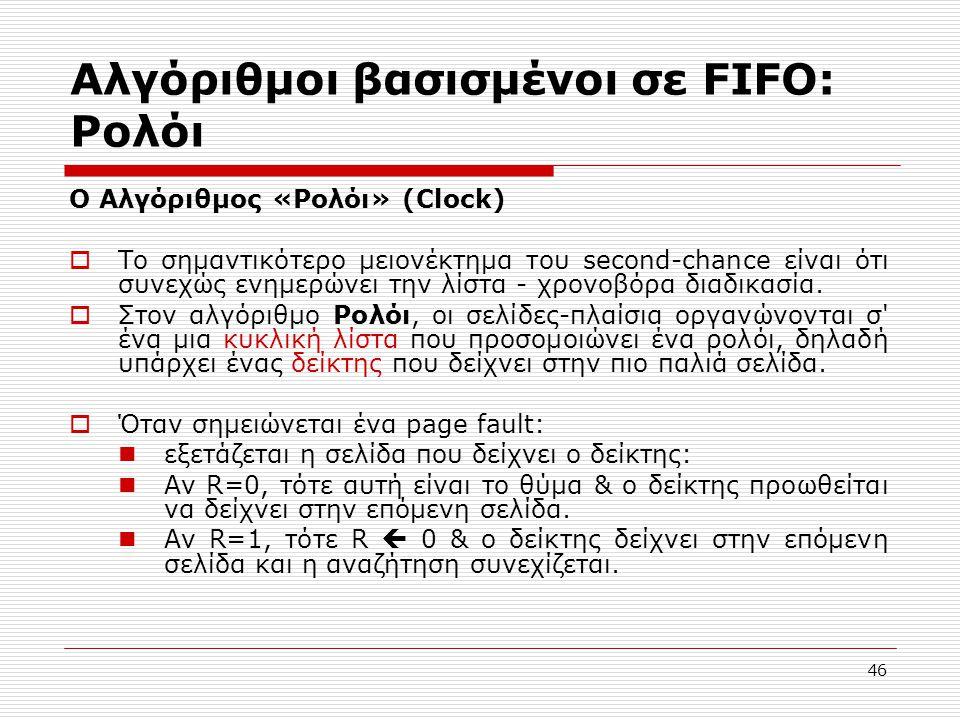Αλγόριθμοι βασισμένοι σε FIFO: Ρολόι