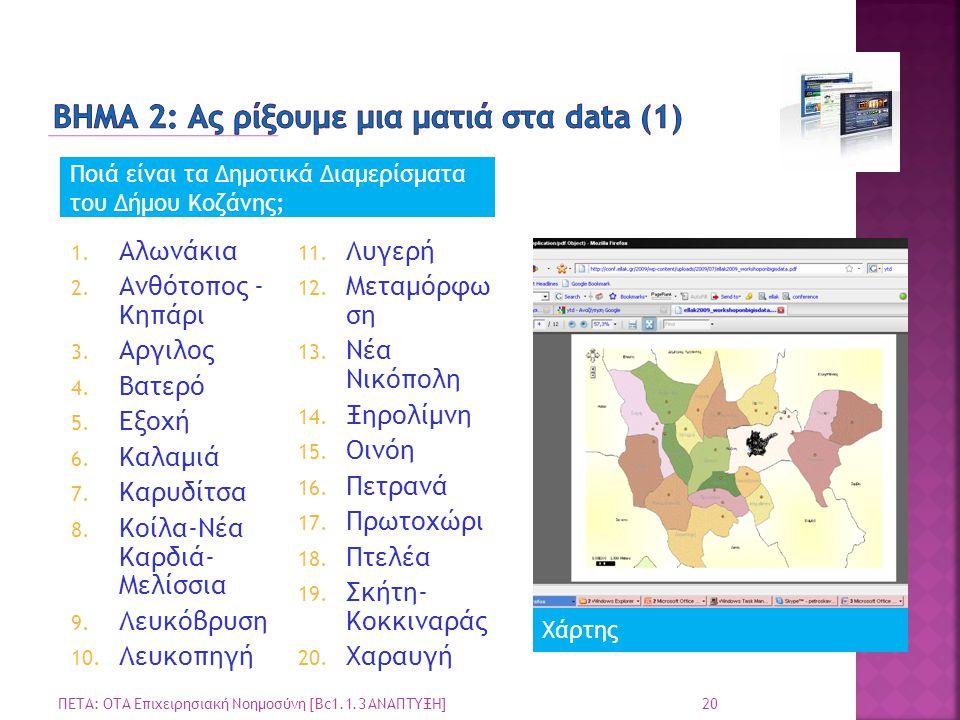 ΒΗΜΑ 2: Ας ρίξουμε μια ματιά στα data (1)