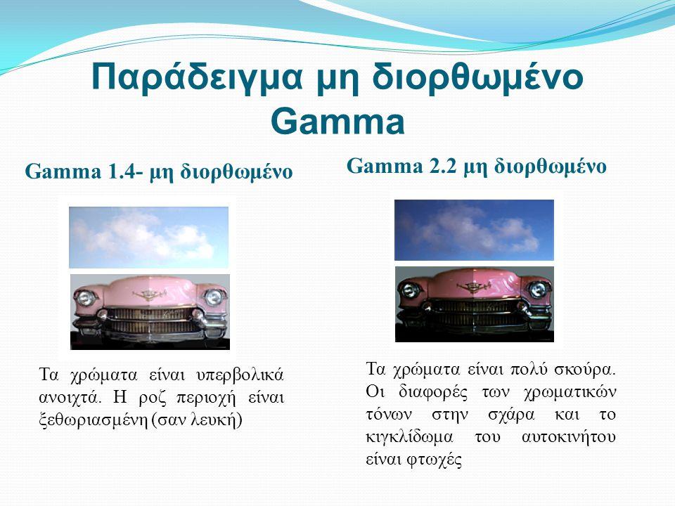 Παράδειγμα μη διορθωμένο Gamma