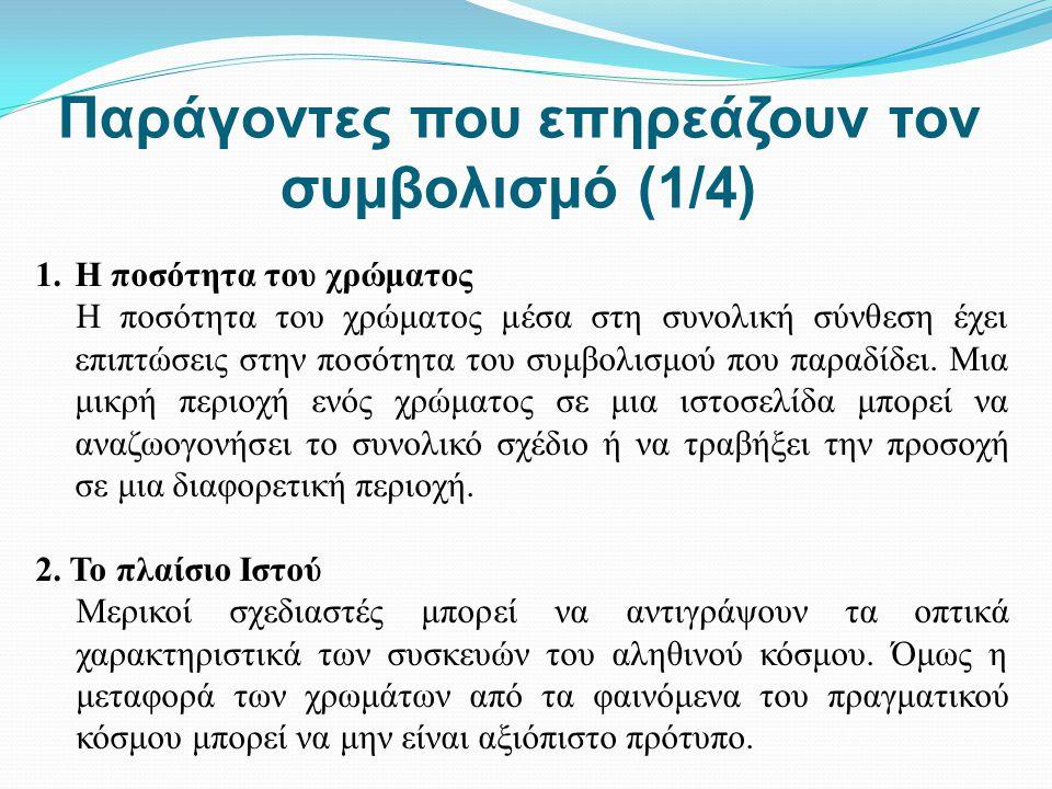 Παράγοντες που επηρεάζουν τον συμβολισμό (1/4)