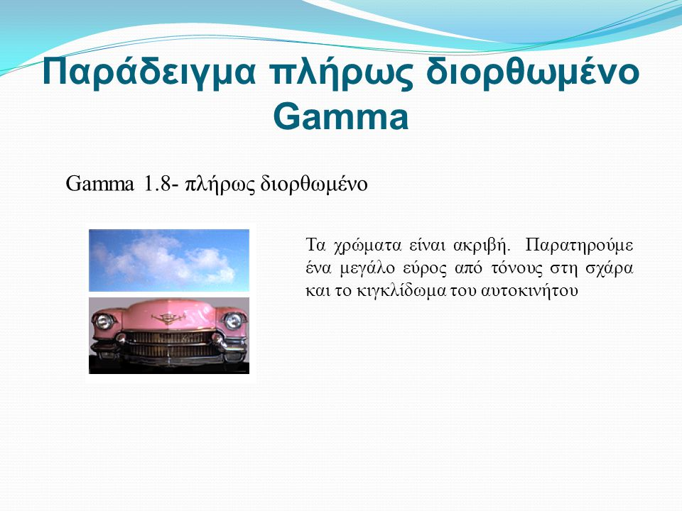 Παράδειγμα πλήρως διορθωμένο Gamma