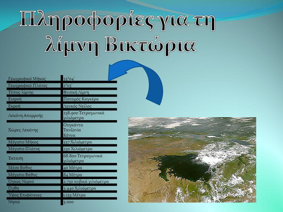 Πληροφορίες για τη λίμνη Βικτώρια