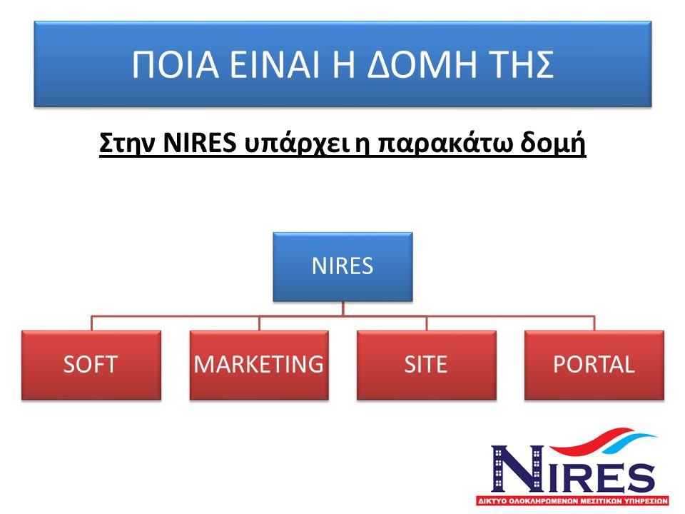 Στην NIRES υπάρχει η παρακάτω δομή