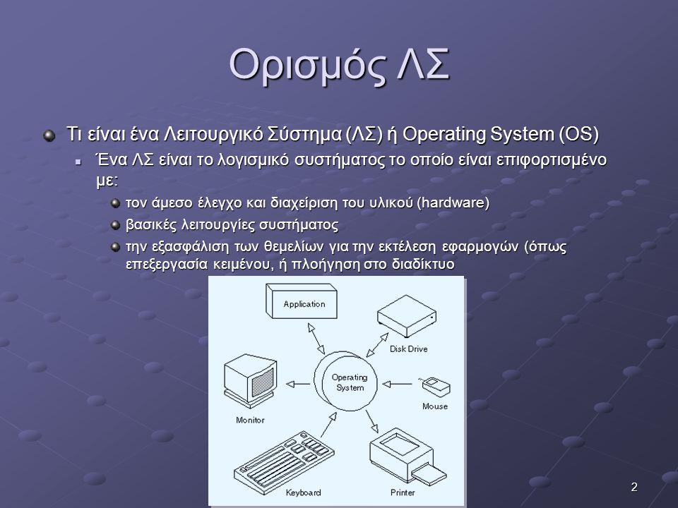 Ορισμός ΛΣ Τι είναι ένα Λειτουργικό Σύστημα (ΛΣ) ή Operating System (OS) Ένα ΛΣ είναι το λογισμικό συστήματος το οποίο είναι επιφορτισμένο με: