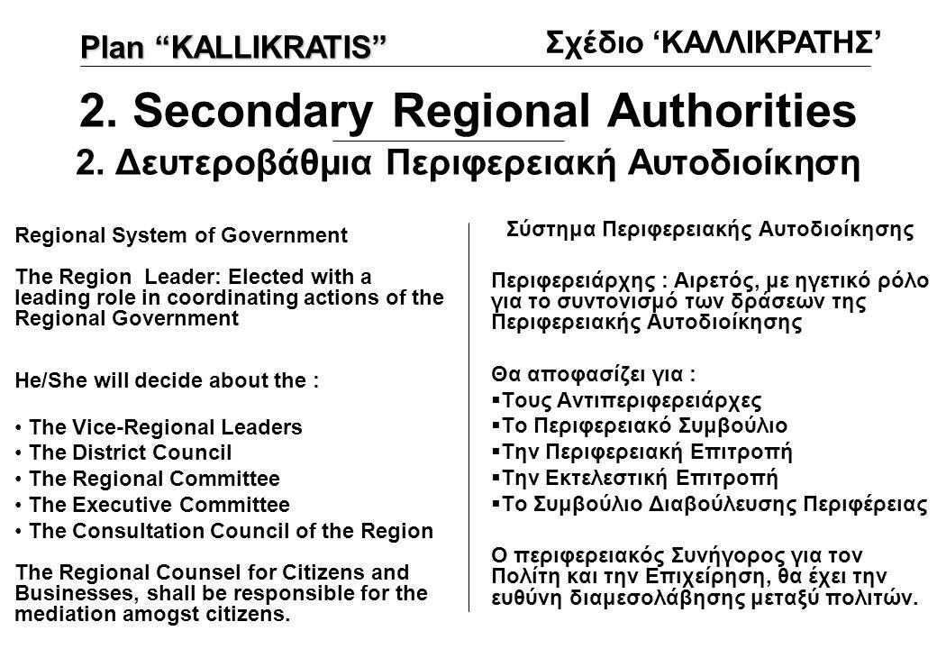 Σύστημα Περιφερειακής Αυτοδιοίκησης