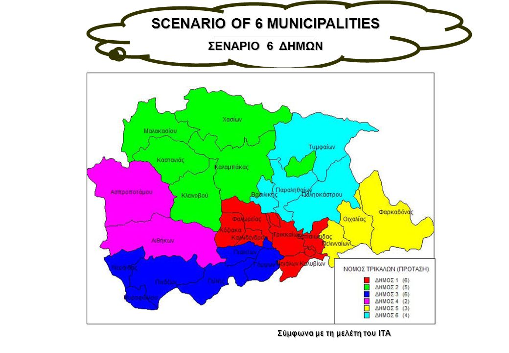 SCENARIO OF 6 MUNICIPALITIES