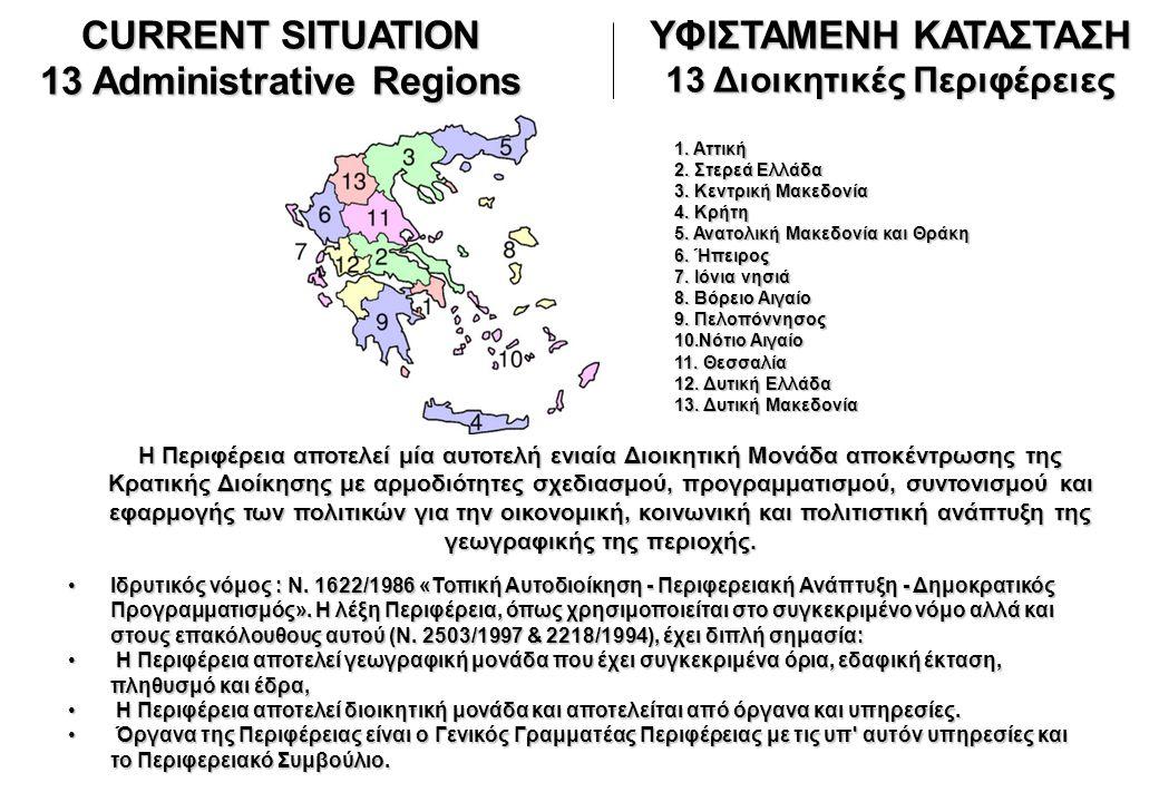 13 Διοικητικές Περιφέρειες