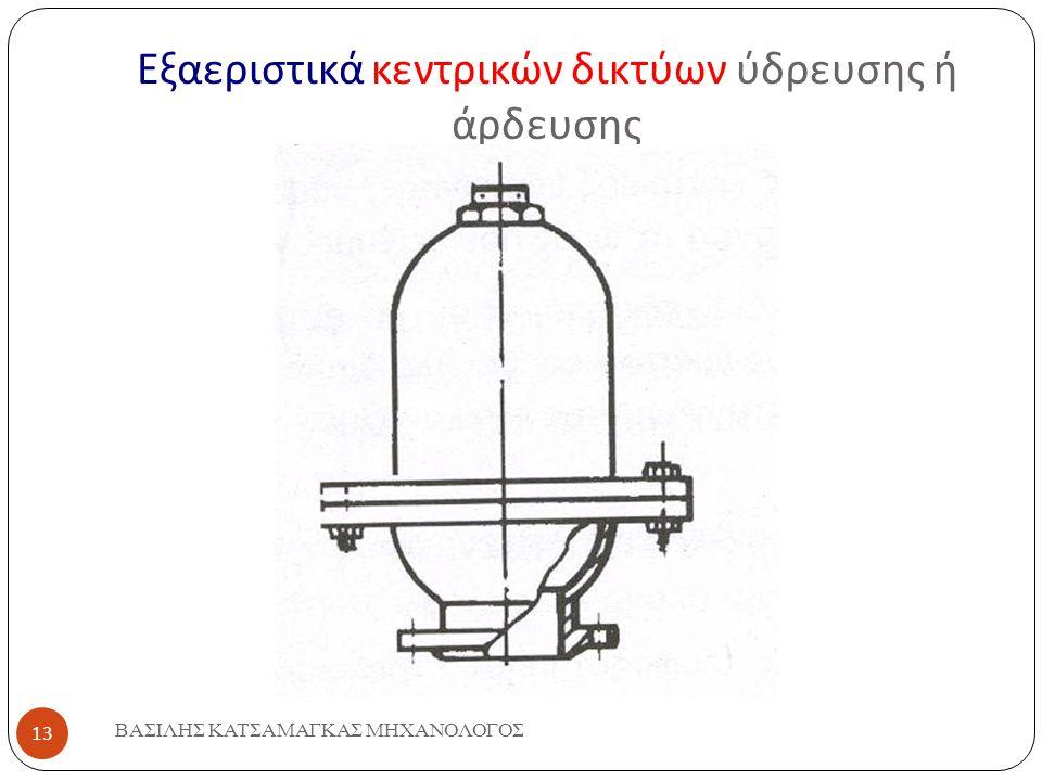 Εξαεριστικά κεντρικών δικτύων ύδρευσης ή άρδευσης