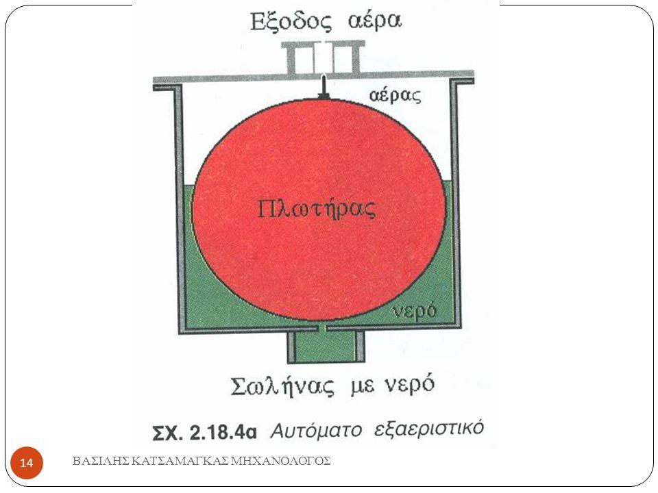 ΒΑΣΙΛΗΣ ΚΑΤΣΑΜΑΓΚΑΣ ΜΗΧΑΝΟΛΟΓΟΣ