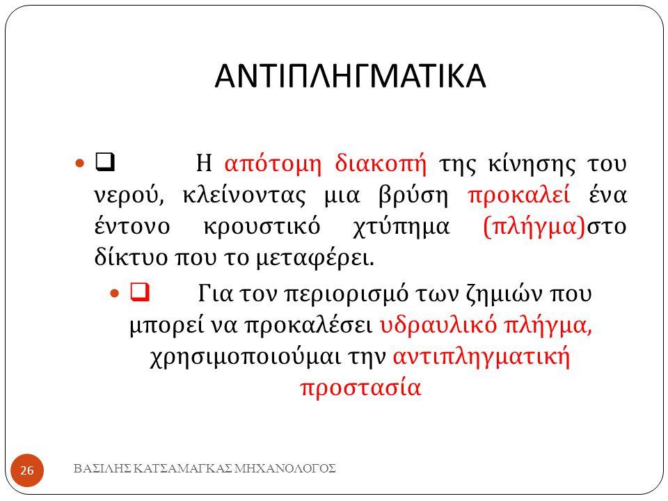 ΑΝΤΙΠΛΗΓΜΑΤΙΚΑ