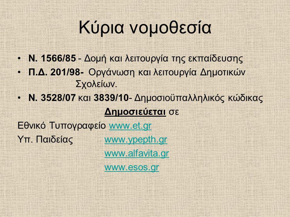 Κύρια νομοθεσία Ν. 1566/85 - Δομή και λειτουργία της εκπαίδευσης