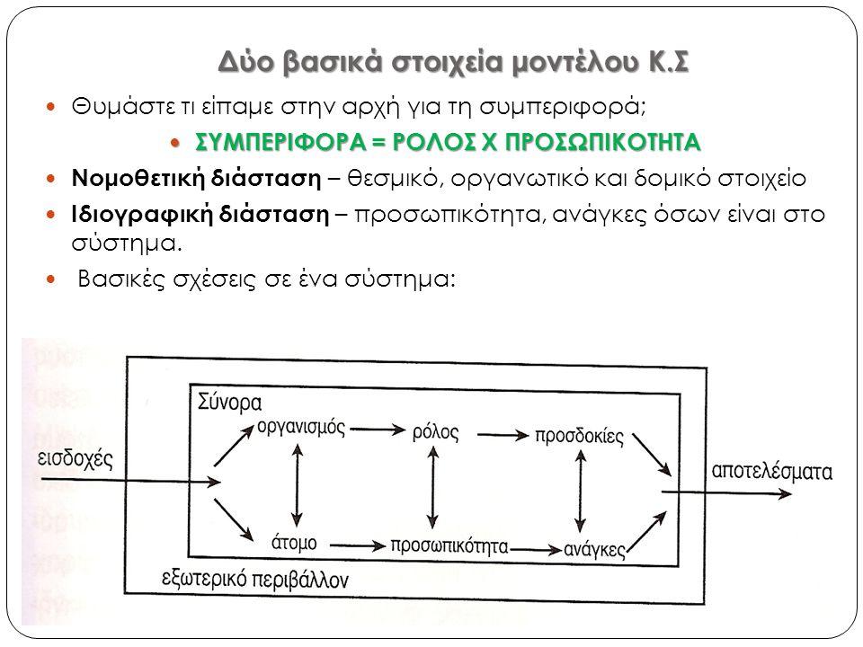 Δύο βασικά στοιχεία μοντέλου Κ.Σ