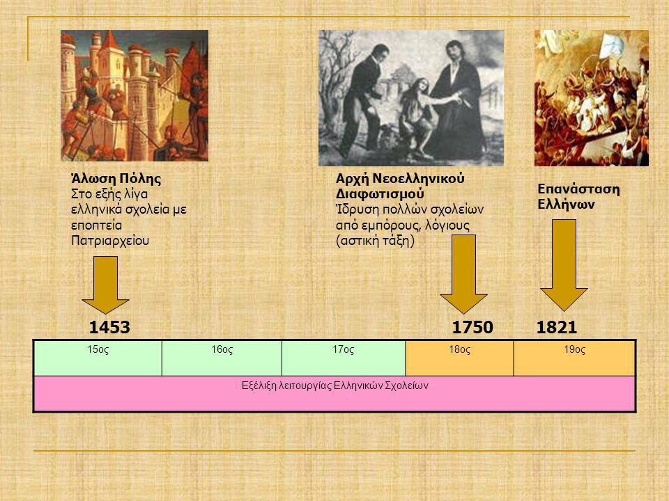 Εξέλιξη λειτουργίας Ελληνικών Σχολείων