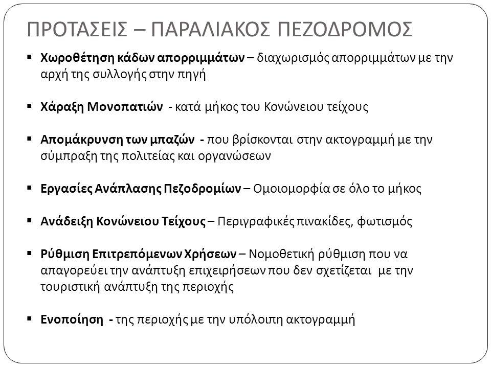 ΠΡΟΤΑΣΕΙΣ – ΠΑΡΑΛΙΑΚΟΣ ΠΕΖΟΔΡΟΜΟΣ