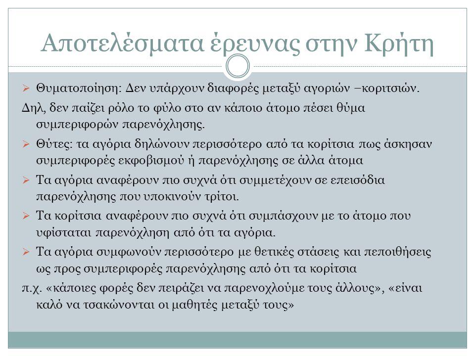 Αποτελέσματα έρευνας στην Κρήτη