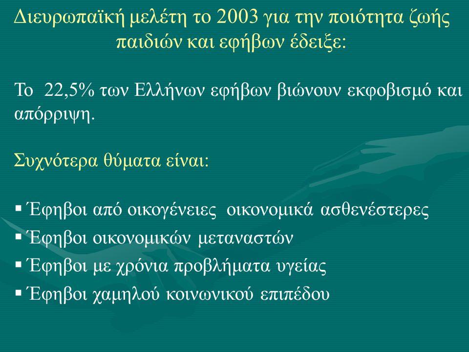 Διευρωπαϊκή μελέτη το 2003 για την ποιότητα ζωής