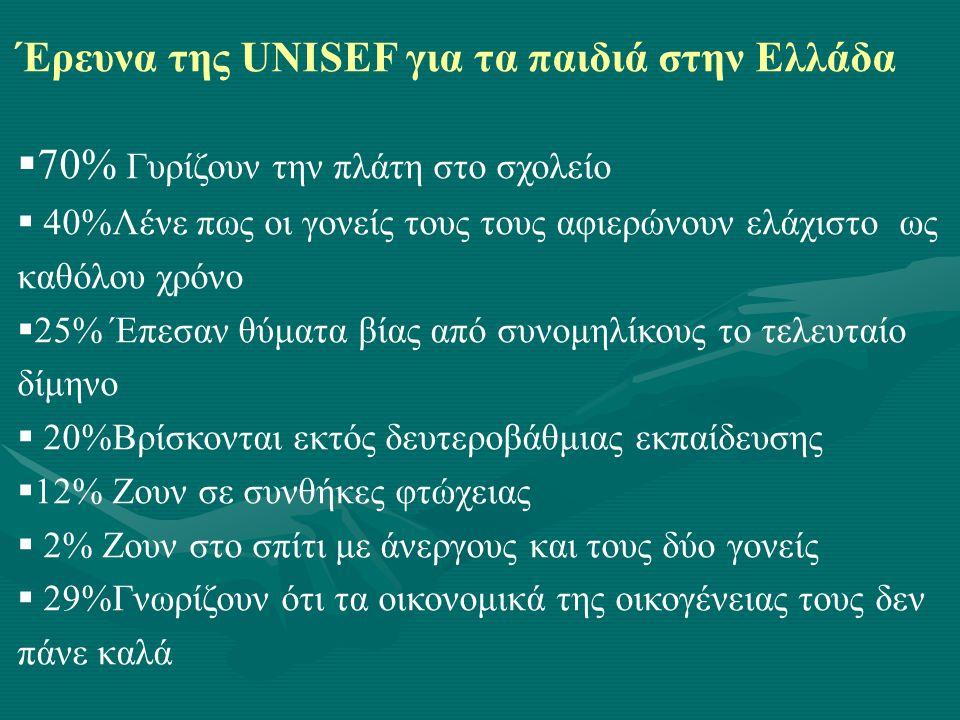 Έρευνα της UNISEF για τα παιδιά στην Ελλάδα